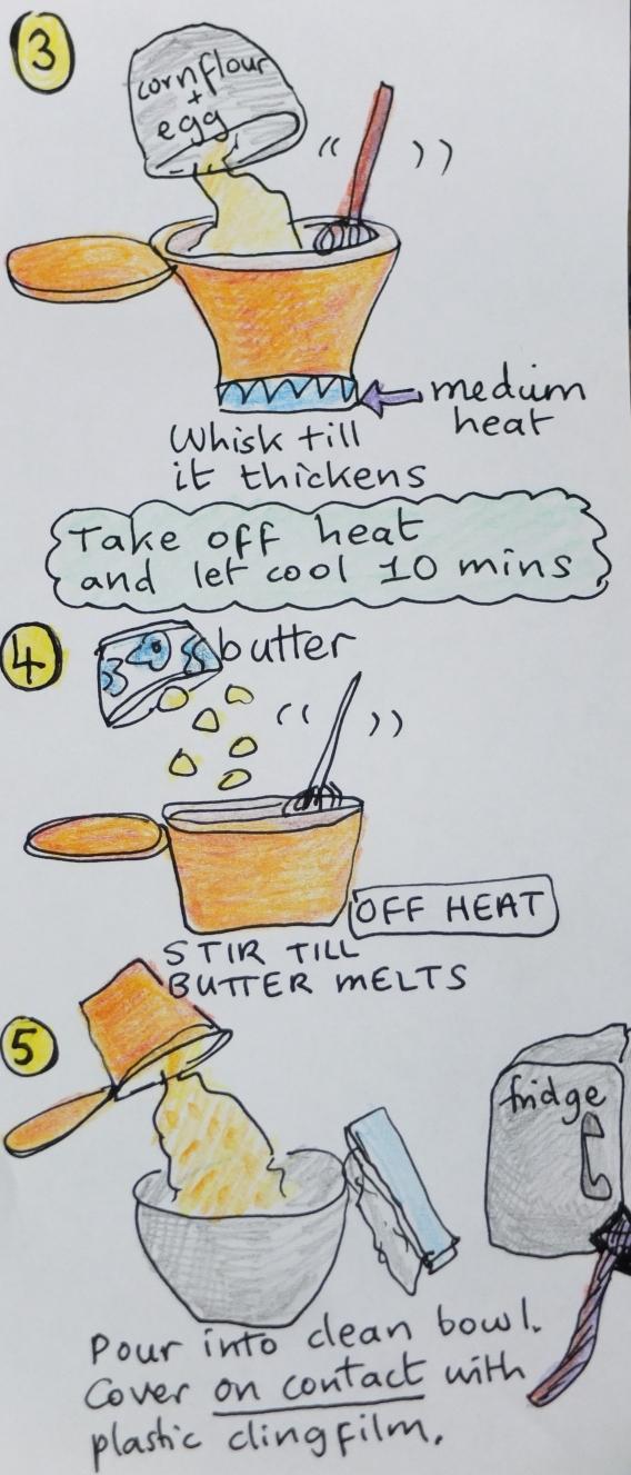 Healthy citrus curd 2