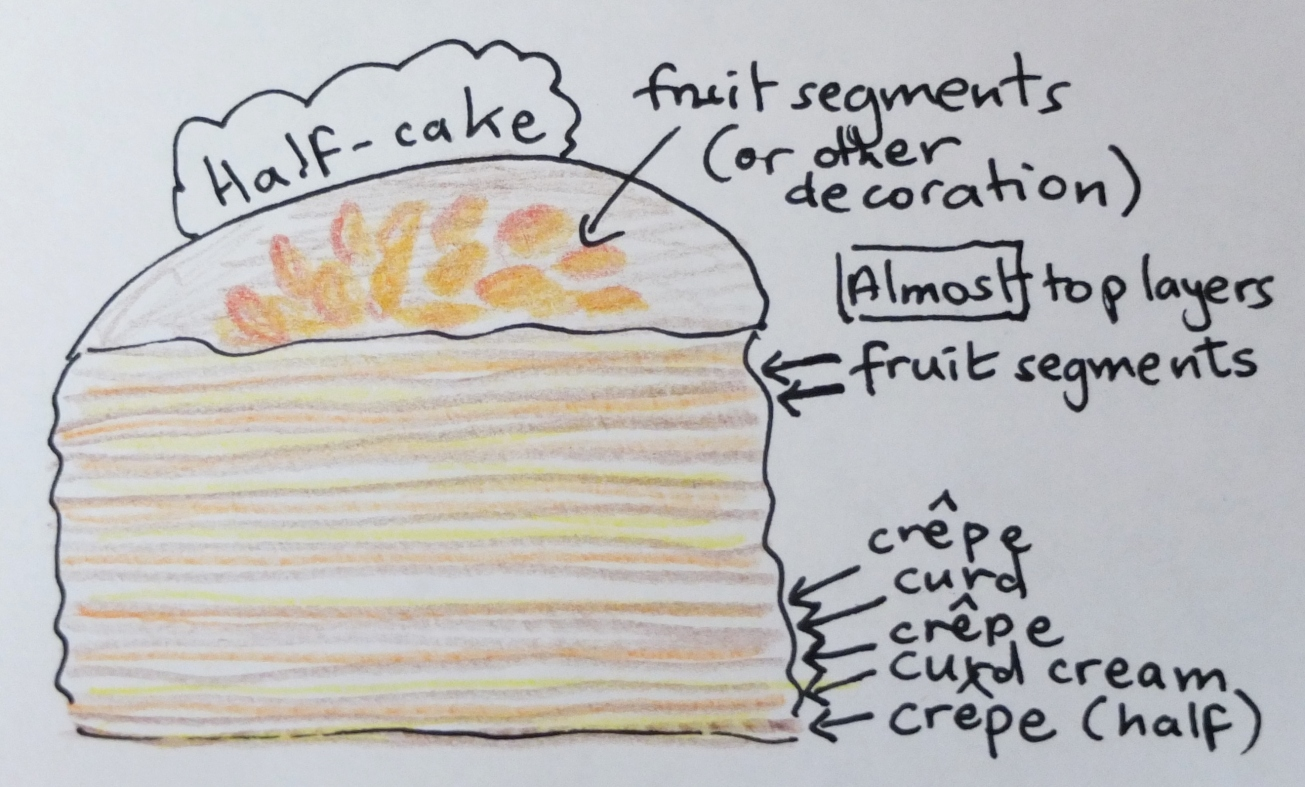 citrus milles crepes cake