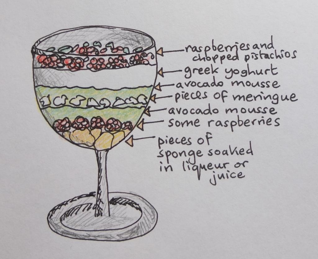 Raspberry, avocado mousse and pistachio verrine
