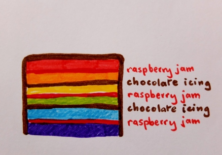 Rainbow cake layers 1