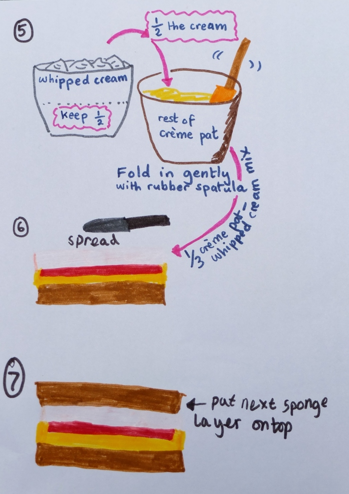 layering a princess cake 1