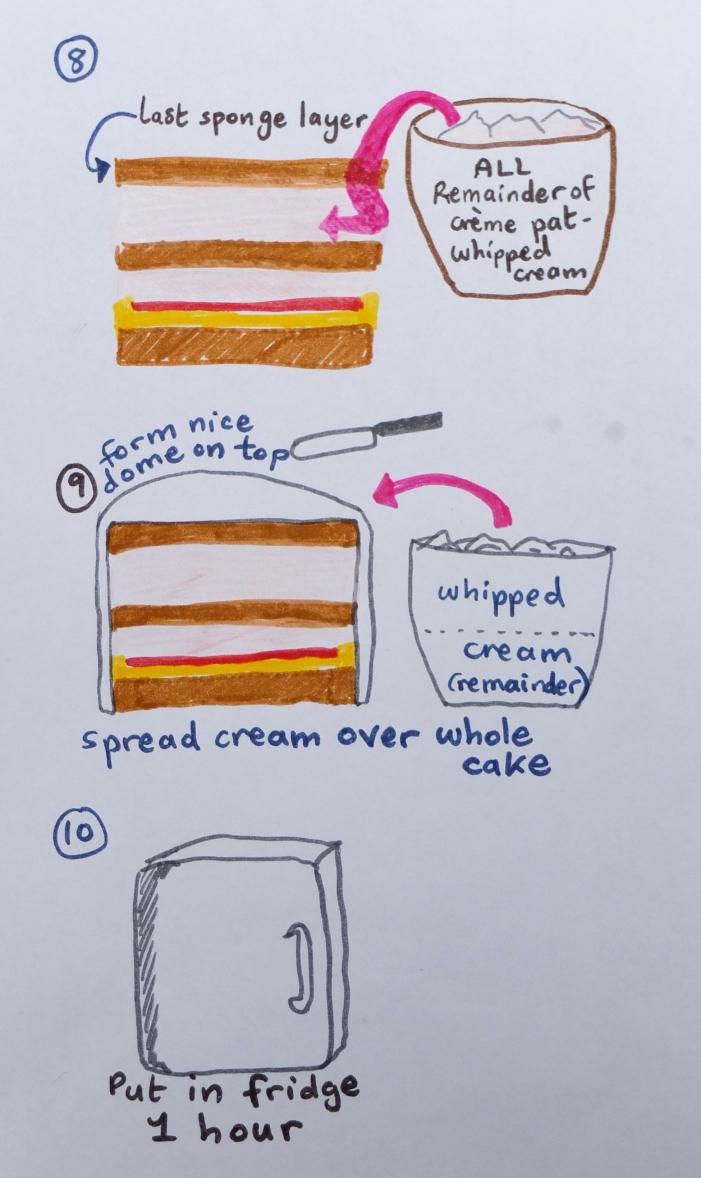 layering a princess cake
