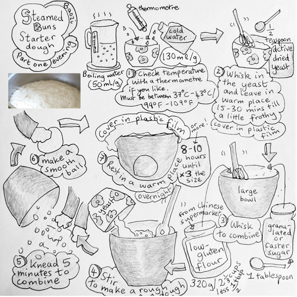 bao zi illustrated recipe part 1 black and white