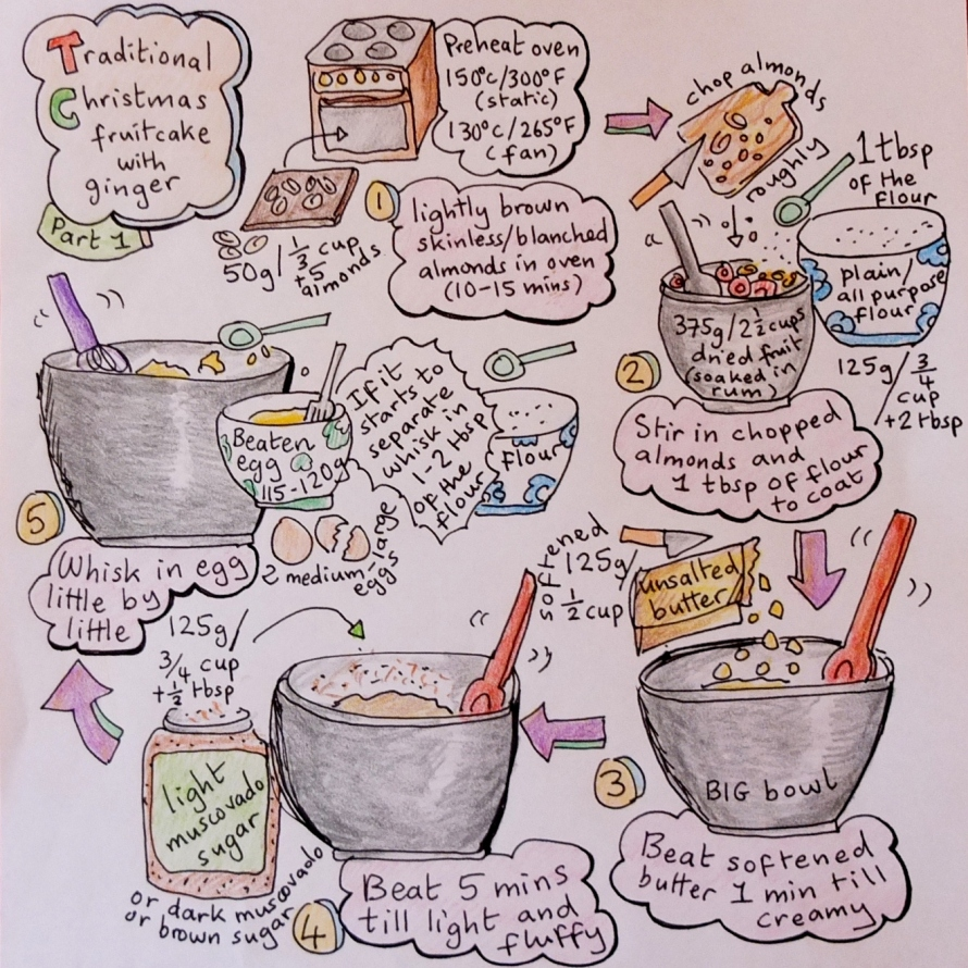 Traditional Christmas fruitcake with ginger illustrated recipe pt1