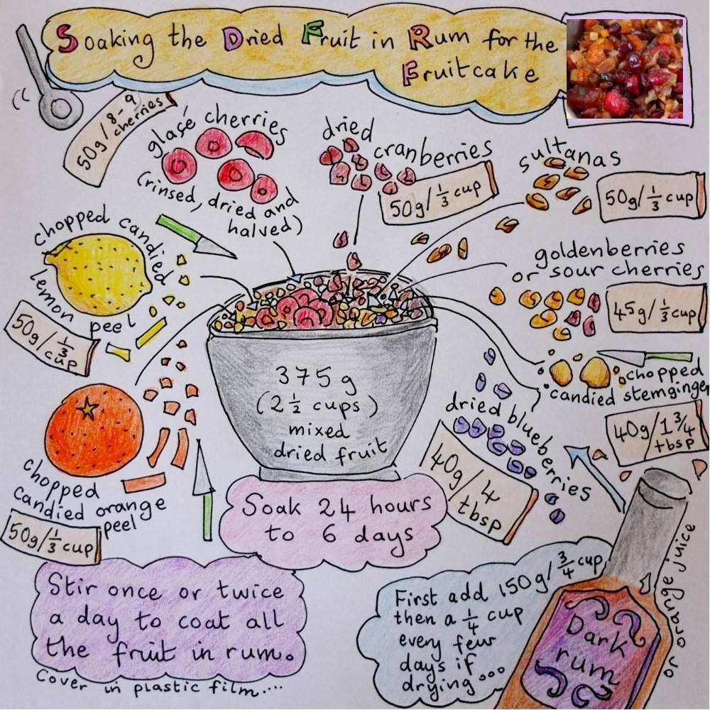 'Soaking fruit' colour illustration