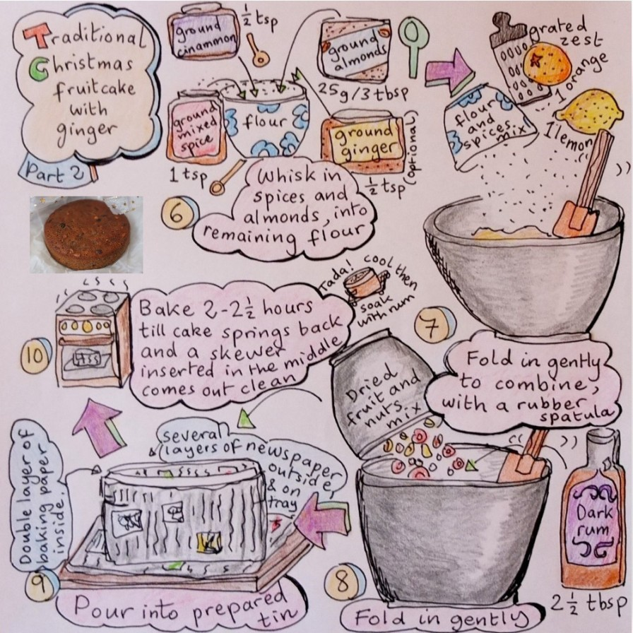 Traditional Christmas fruitcake with ginger illustrated recipe pt2