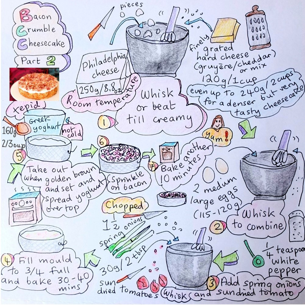 Bacon crumble cheesecake pt 2 illustrated recipe