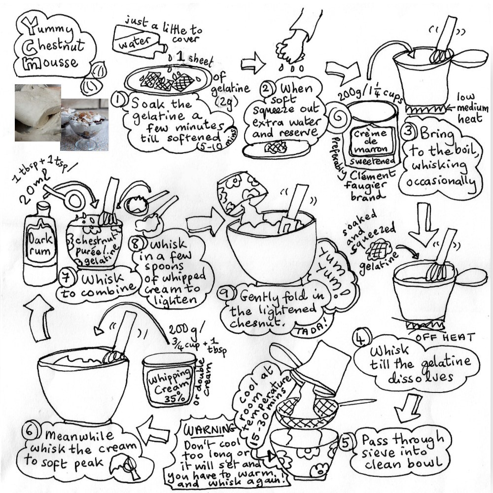 Chestnut mousse black and white illustrated recipe