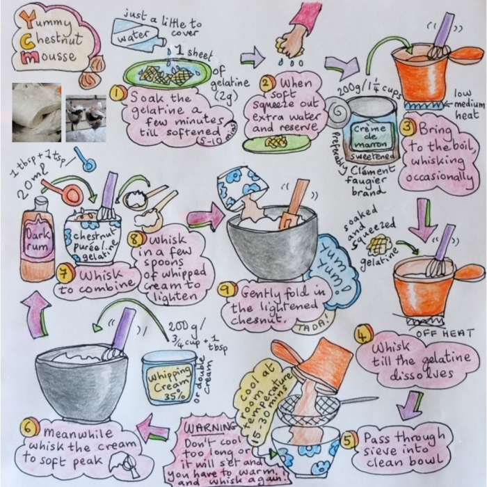 Chestnut mousse illustrated recipe - colour