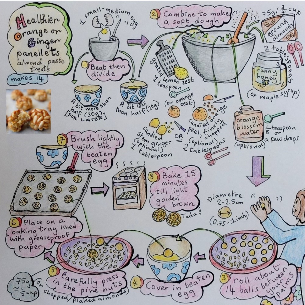 Panellets illustrated recipe