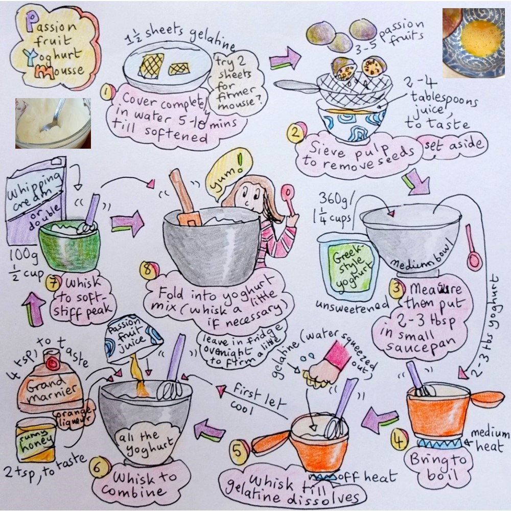 Passion fruit mousse illustrated recipe