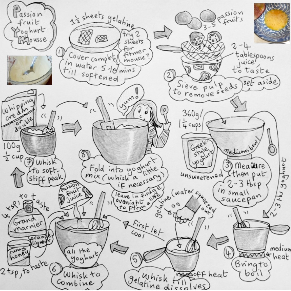 Passion fruit mousse illustrated recipe - black and white