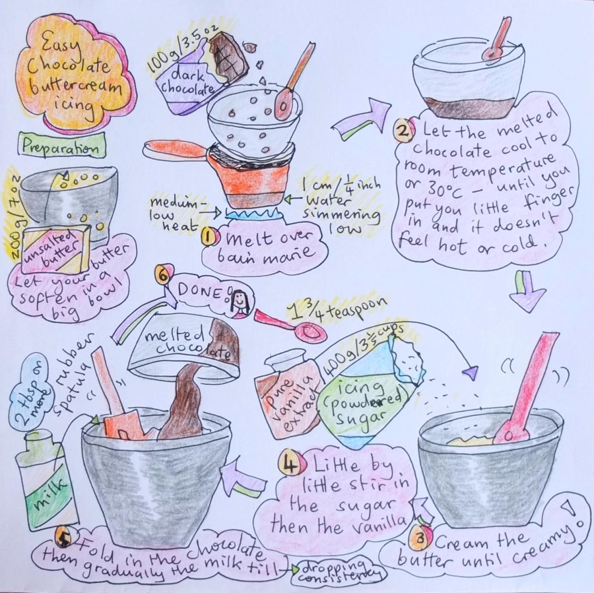 moist Easter chocolate and vanilla sponge cake - chocolate buttercream icing illustrated recipe