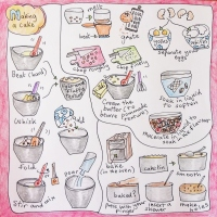Baking picture dictionary
