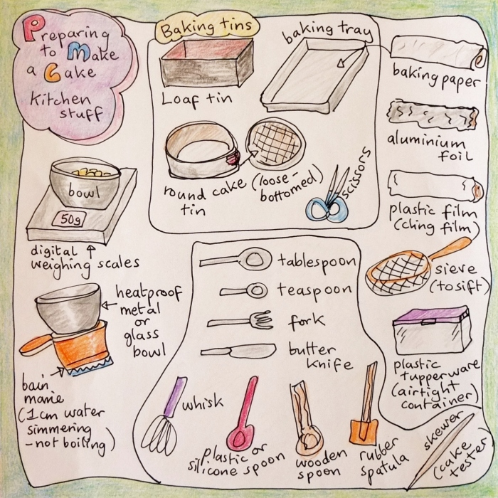 Preparing to make a cake (baking picture dictionary)