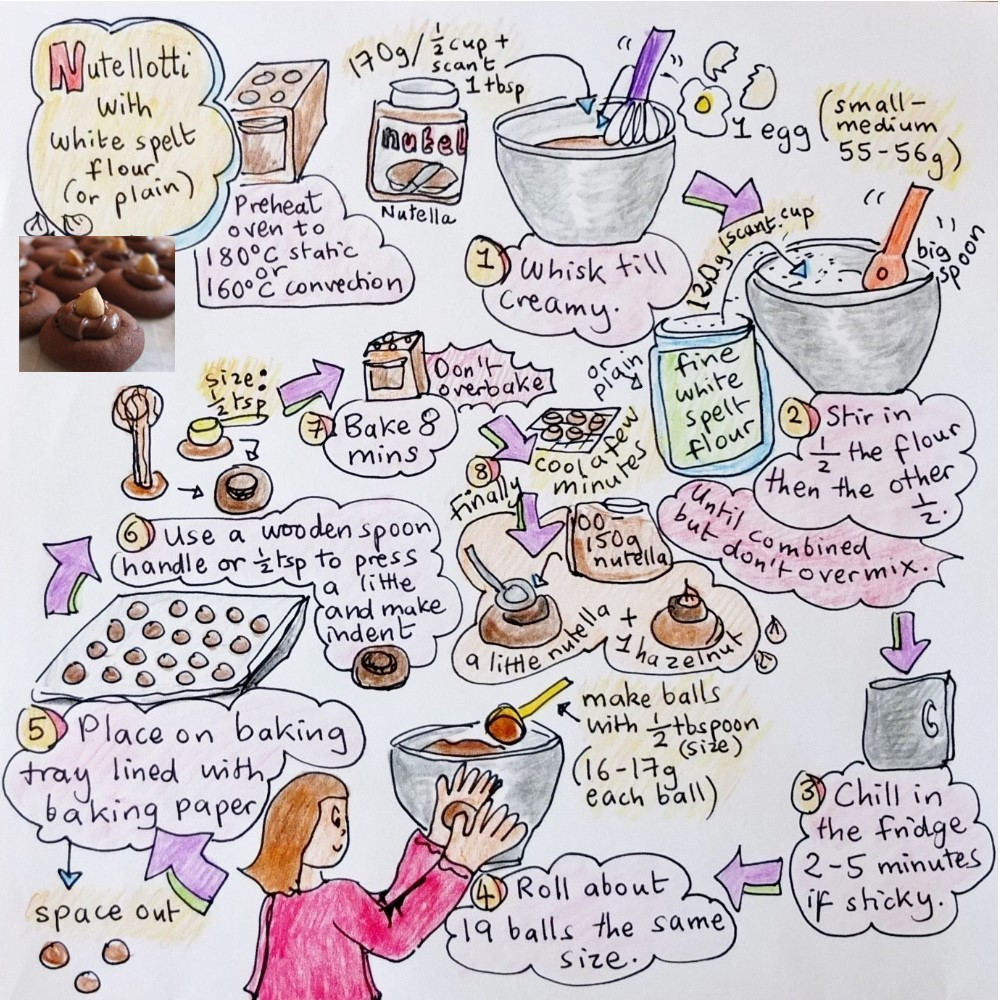 Nutellotti illustrated recipe