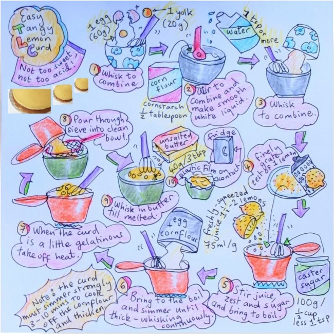 Easy lemon curd illustrated recipe