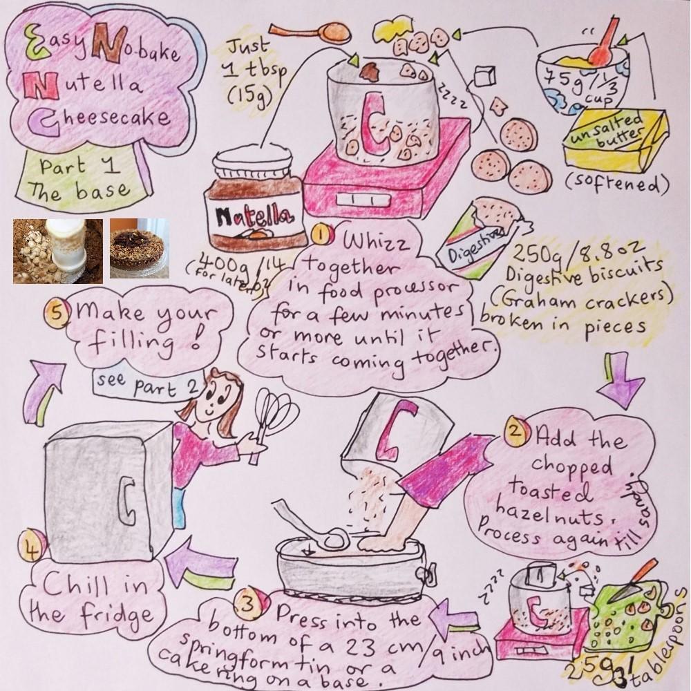 Nutella cheesecake illustrated recipe part 1