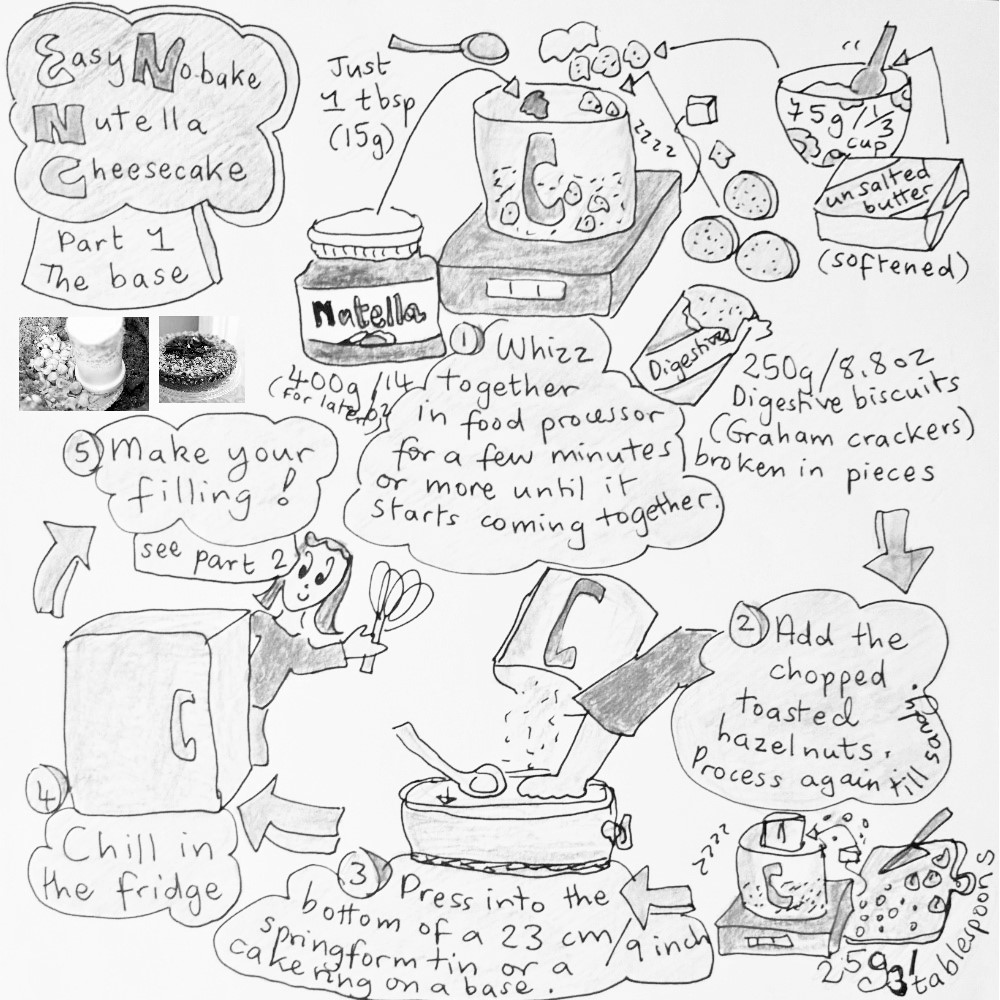 Nutella cheesecake illustrated recipe part 1 base