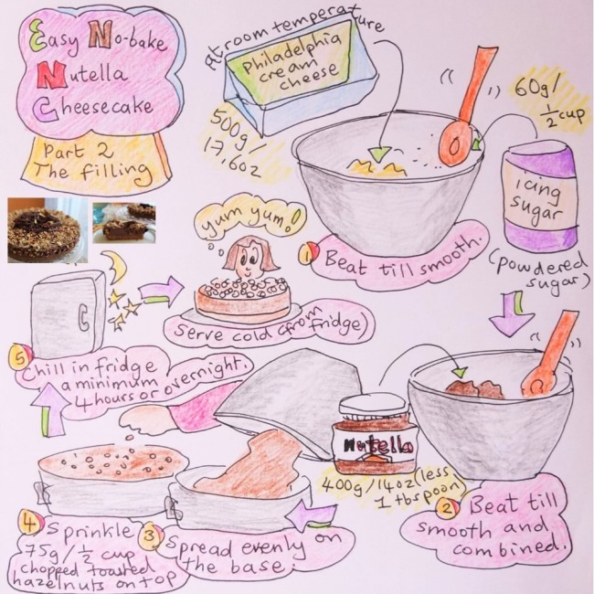 Nutella cheesecake illustrated recipe - part 2 filling