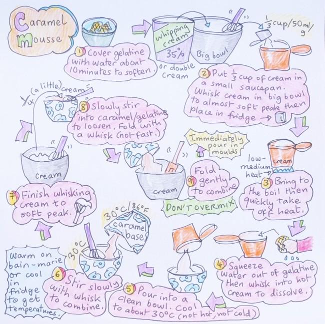 Caramel mousse illustrated recipe