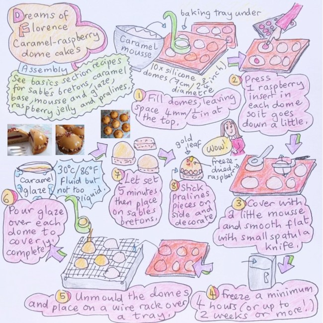 Dreams of florence illustrated recipe