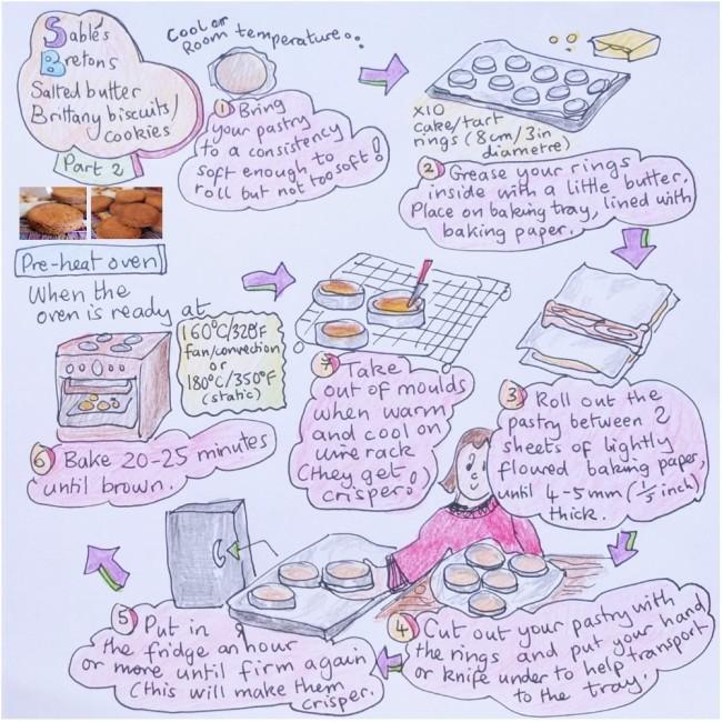 Sablé bretons 2 illustrated recipe