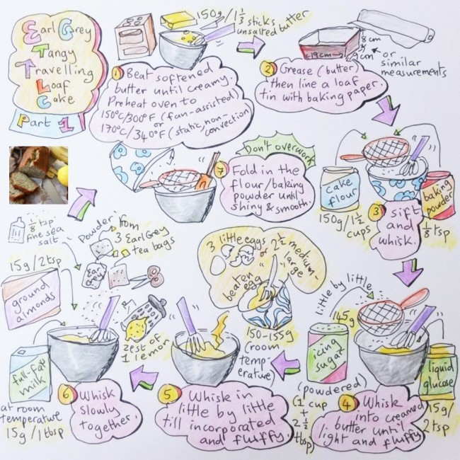 Earl Grey tea and lemon loaf cake illustrated recipe part 1