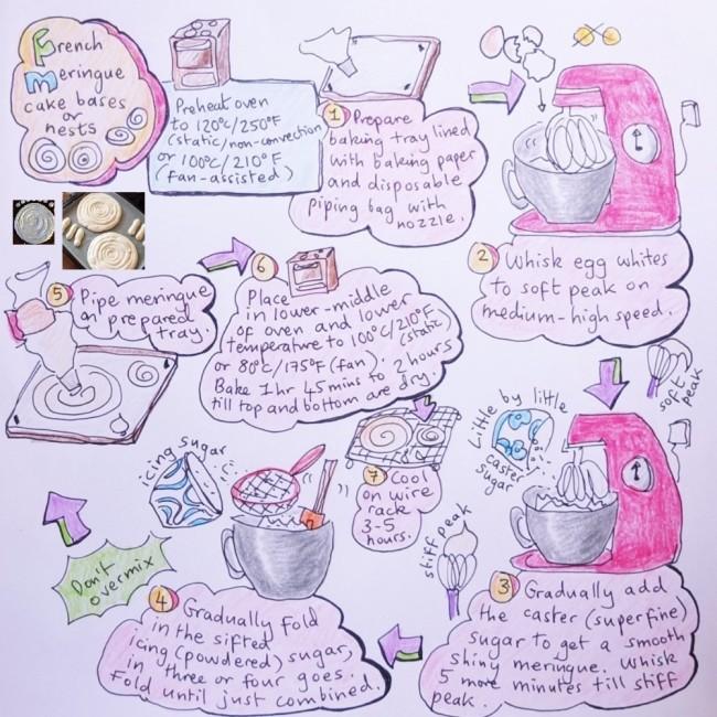 French meringue cake bases or nests illustrated recipe