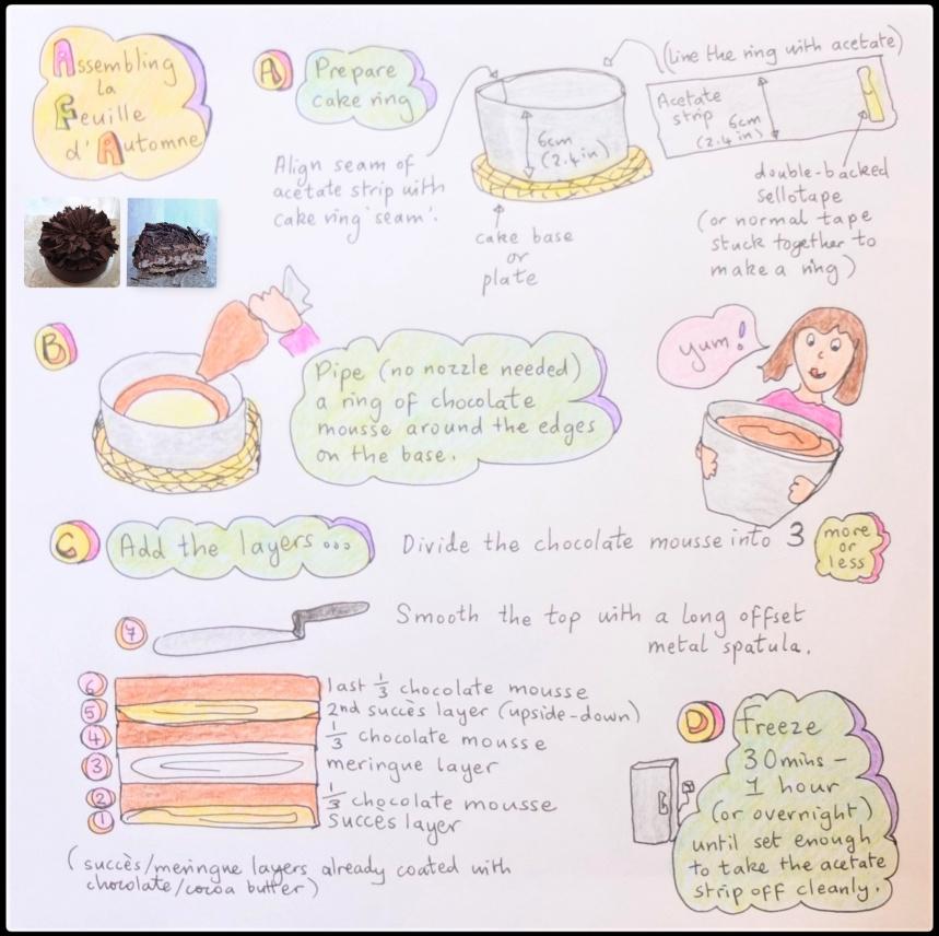 Assembling la Feuille d'Automne, illustrated recipe