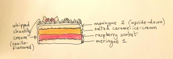Raspberry-salted caramel vacherin glacé - assembly