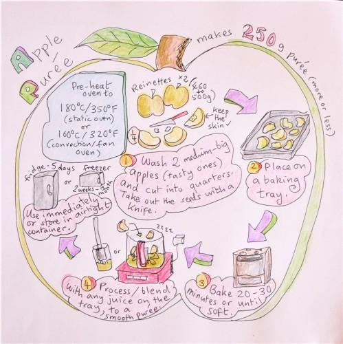 Apple purée illustrated recipe