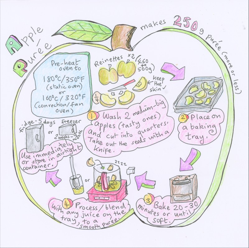 Homemade apple purée illustrated recipe