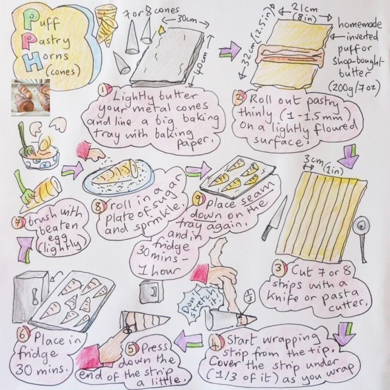 puff-pastry-horns-illustrated-recipe