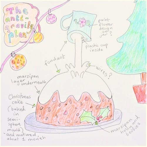 anti-gravity-christmas-pudding-cake-plan