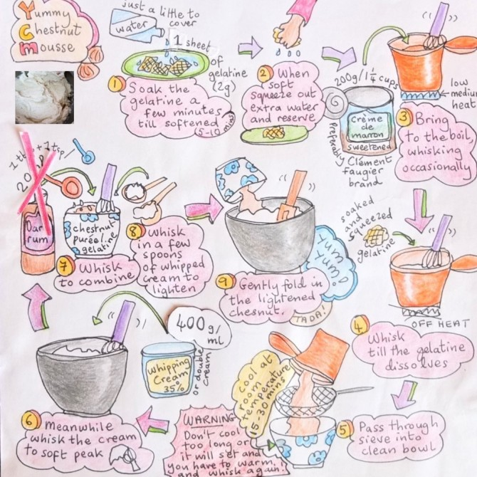 lighter-chestnut-mousse-illustrated-recipe