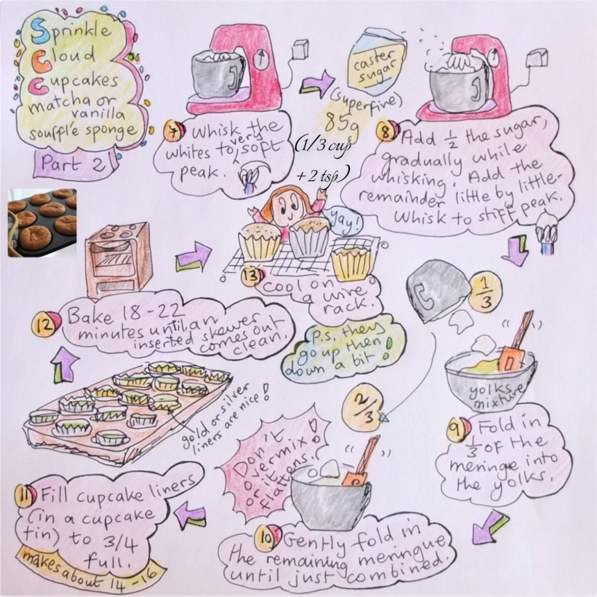 sprinkle-cloud-cupcakes illustrated-recipe-2