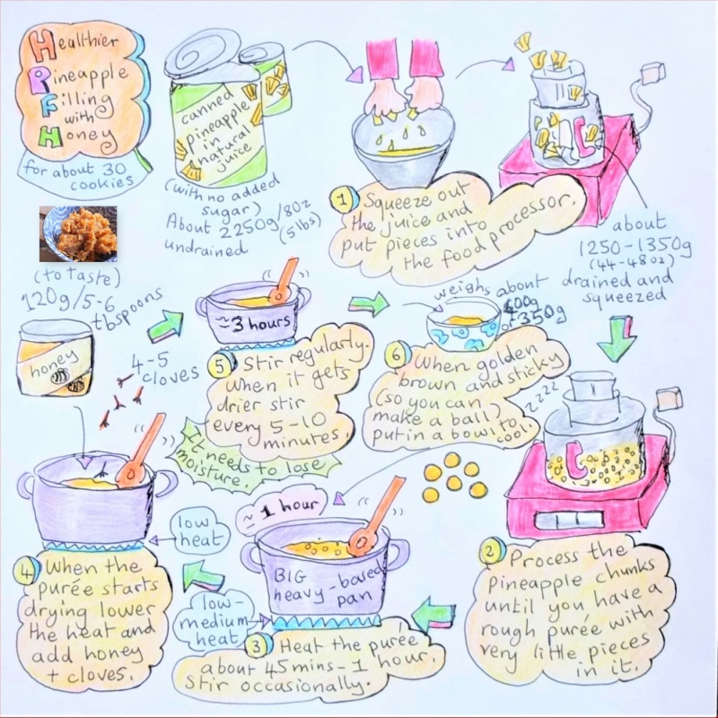 Healthier pineapple-tarts-jam-illustrated-recipe