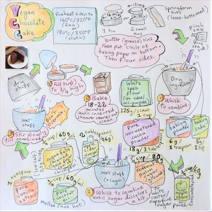 Healthier vegan chocolate cake illustrated recipe