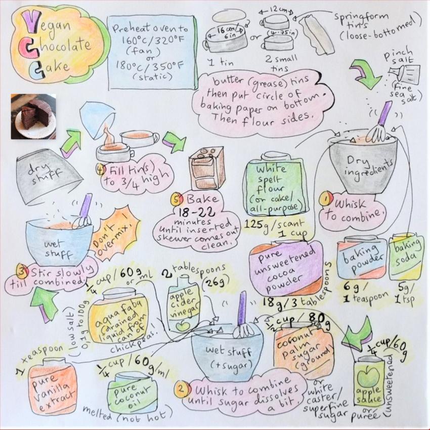 Healthier vegan chocolate cake illustrated recipe