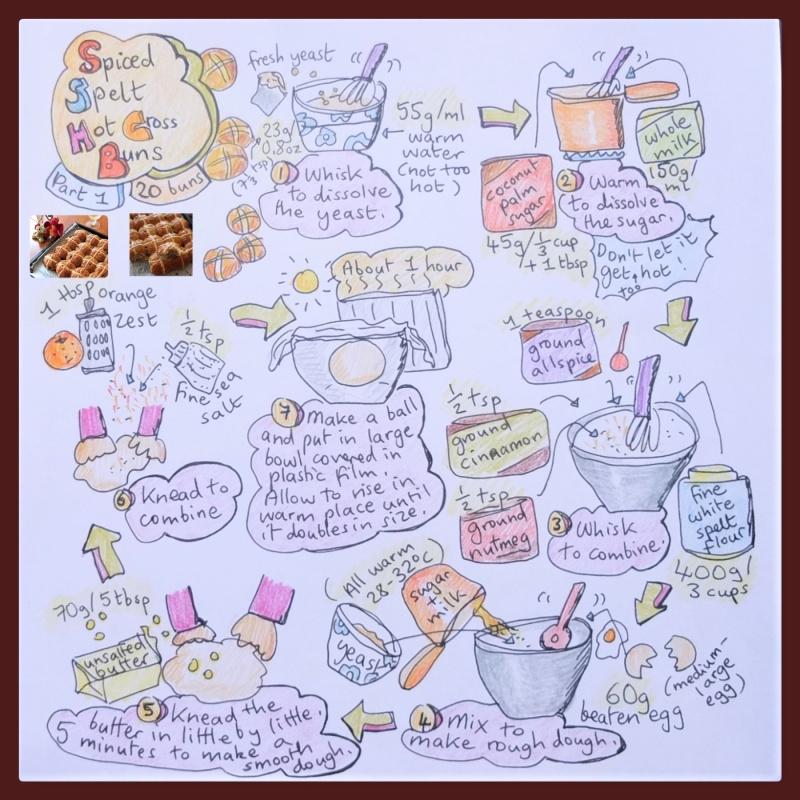 Spelt hot cross buns illustrated recipe part 1