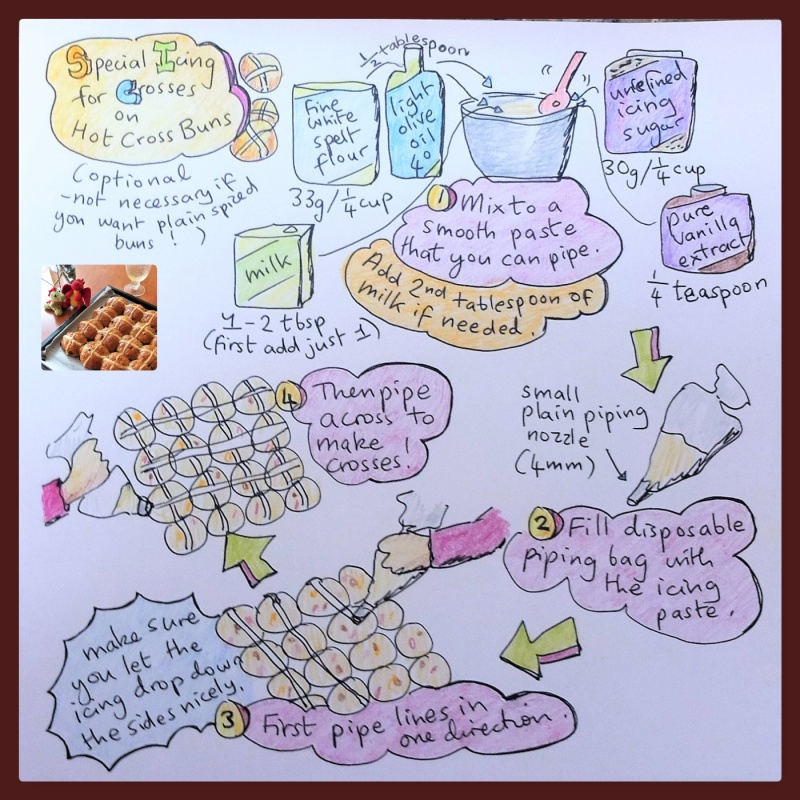 Spelt hot cross buns illustrated recipe special cross icing