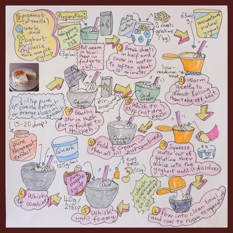 Bergamot Quark Mousse - apricot quark mousse cake