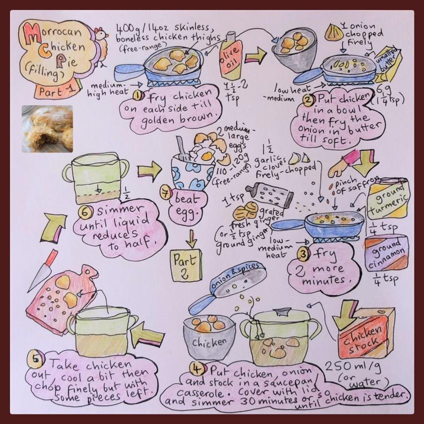 Moroccan Chicken Pie illustrated recipe part 1 filling