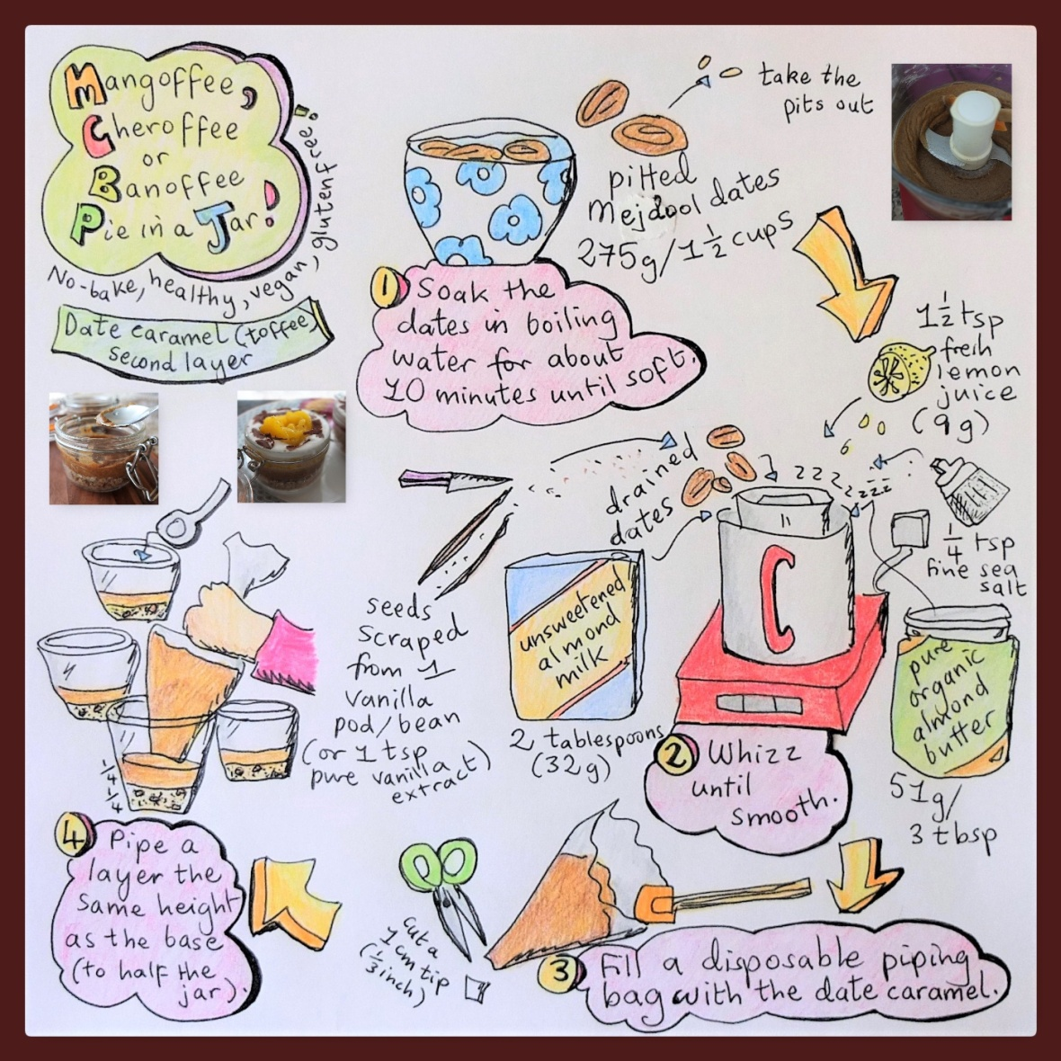 Mangoffee, Cheroffee, Banoffee pie in a jar - date caramel illustrated recipe