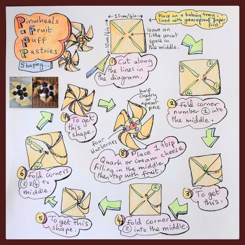 Pinwheels fruit puff pastries illustrated recipe