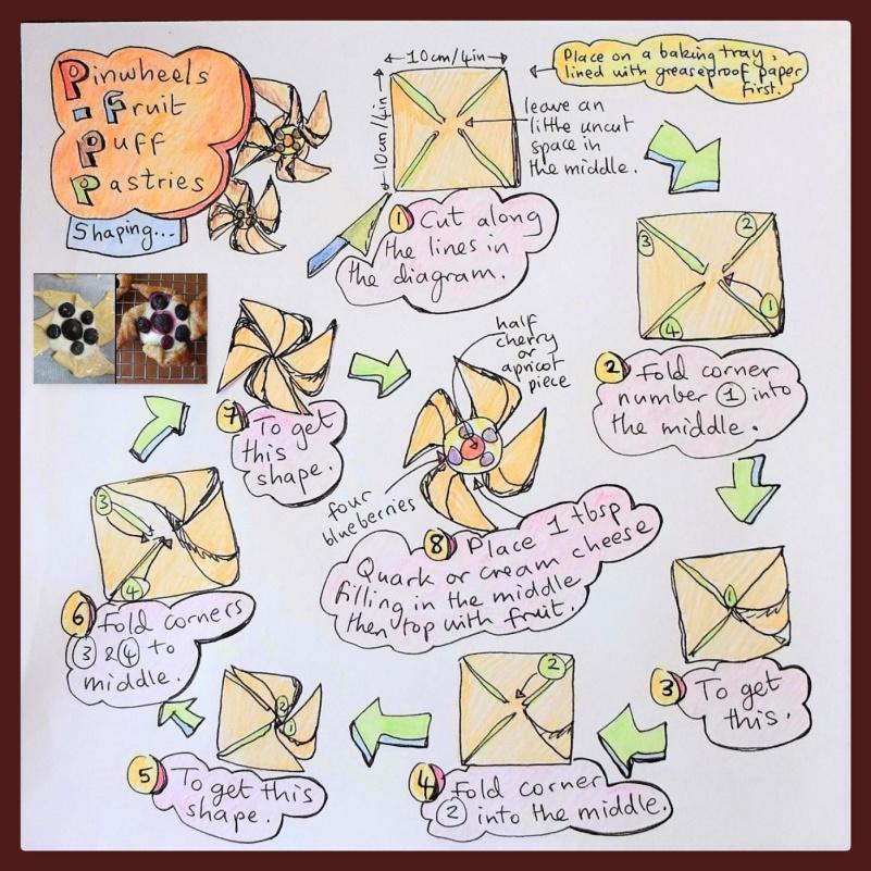 Pinwheels fruit puff pastries illustrated recipe