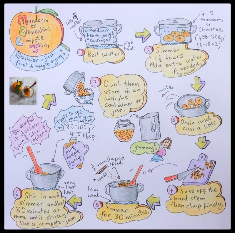 Mandarin or clementine compote jam illustrated recipe