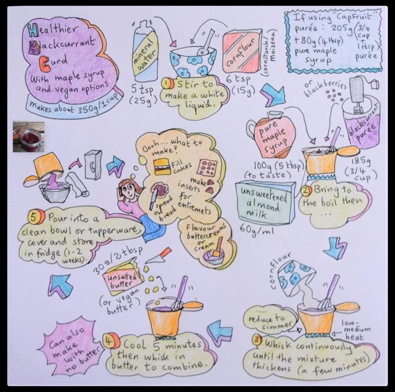 Healthier blackcurrant curd (vegan) illustrated recipe