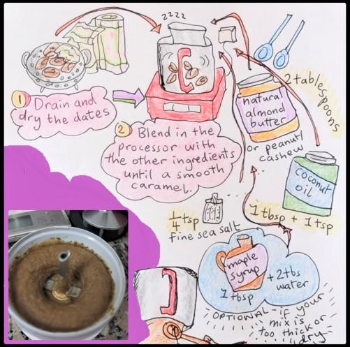 Date caramel illustrated recipe